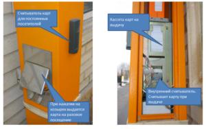 Устройство автоматической стойки выдачи карт на стоянке.