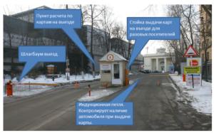 Организация проезда оборудованного автоматической стойкой выдачи карт